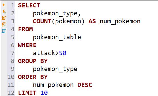 Cấu trúc lệnh SQL Query