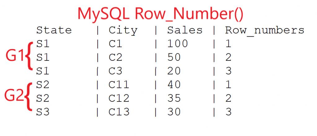 Hướng dẫn sử dụng MySQL Row_number