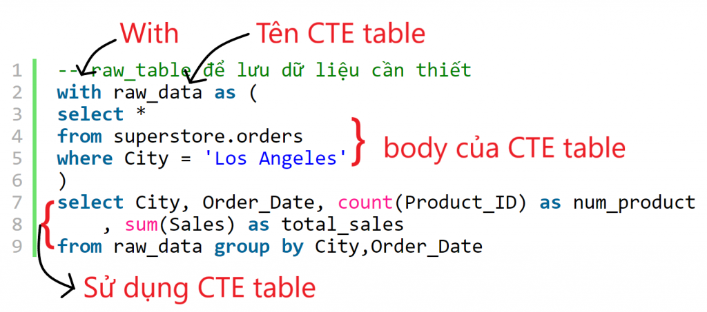 MySQL CTE Cấu trúc lệnh With - Data-fun