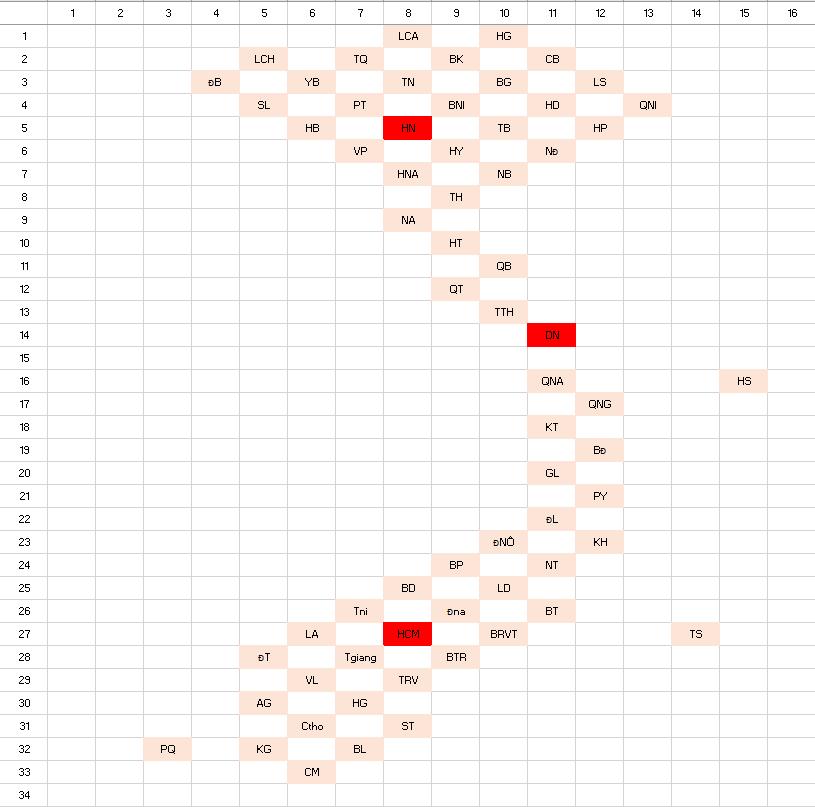 Thiết kế Tọa độ bản đồ bằng Excel cho Tableau