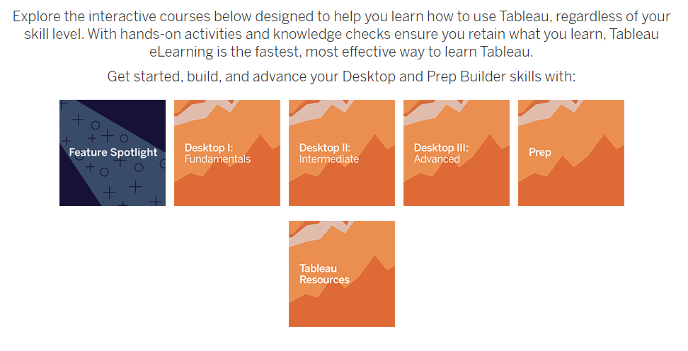 Learning Tableau Online Free by Cources