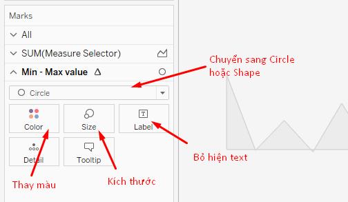 Tùy chỉnh Tableau Dual Axis Format Pane