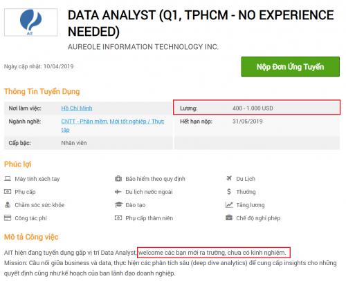 Data Analyst - Job Salary - $1000